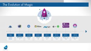 Magic Software enhances xpi with iPaaS Solution